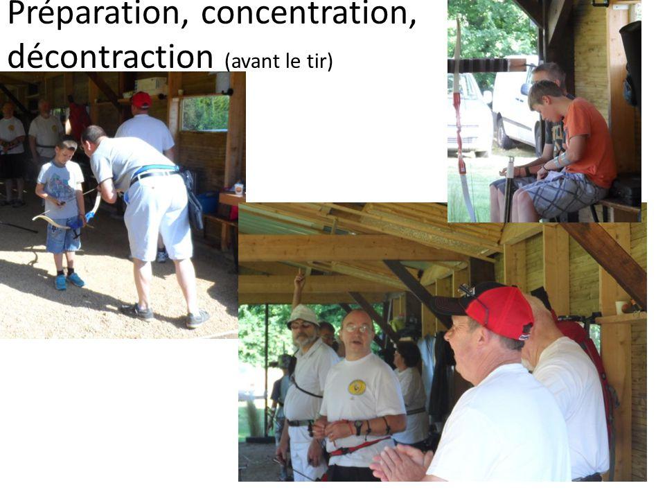 Préparation, concentration, décontraction (avant le tir)
