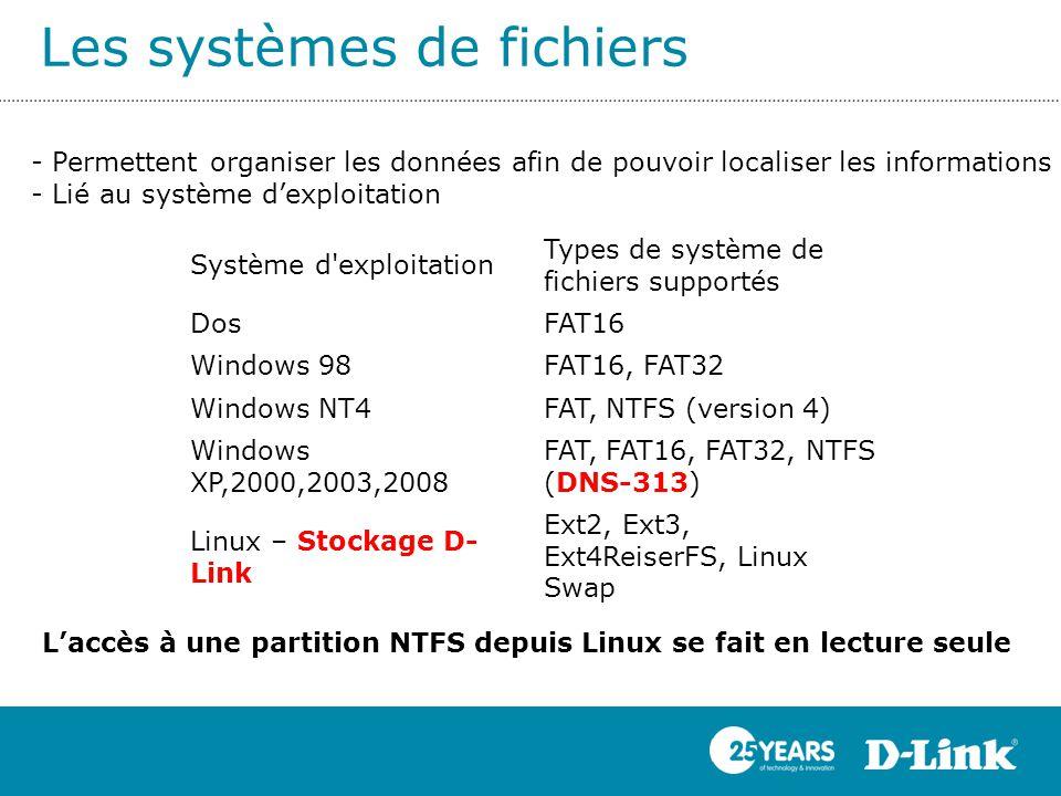 Les systèmes de fichiers - Permettent organiser les données afin de pouvoir localiser les informations - Lié au système d'exploitation Système d'explo