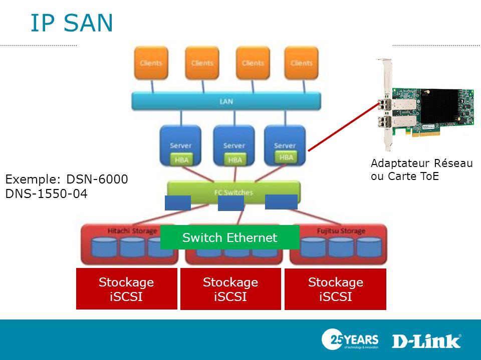 IP SAN Switch Ethernet Stockage iSCSI Adaptateur Réseau ou Carte ToE Exemple: DSN-6000 DNS-1550-04