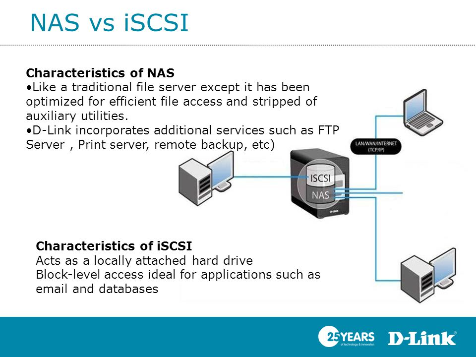 NAS vs iSCSI Characteristics of iSCSI Acts as a locally attached hard drive Block-level access ideal for applications such as email and databases Characteristics of NAS Like a traditional file server except it has been optimized for efficient file access and stripped of auxiliary utilities.