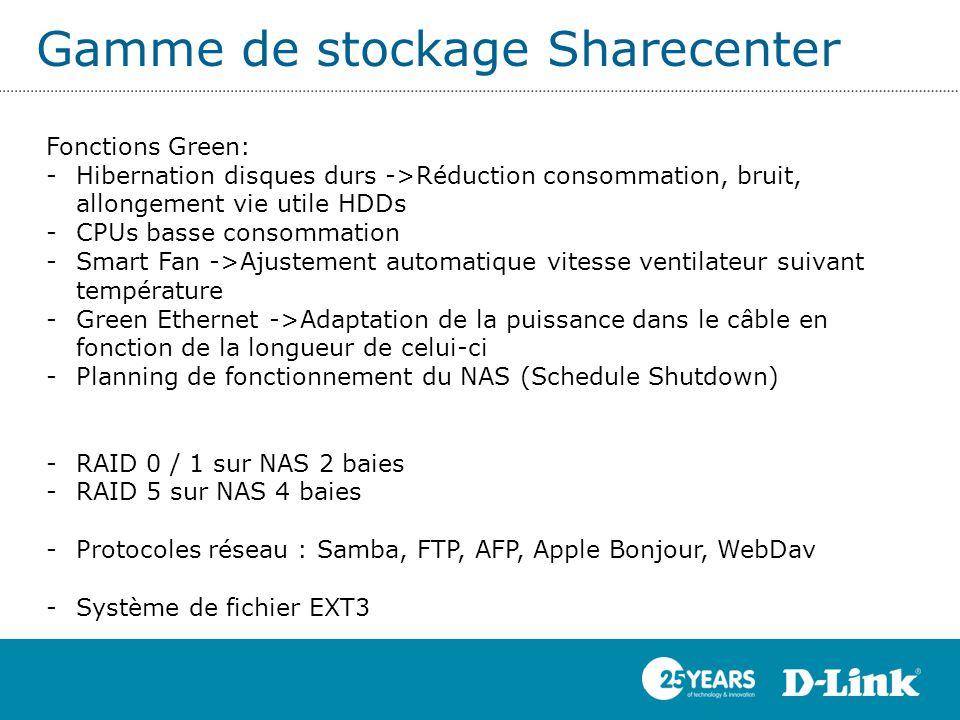 Gamme de stockage Sharecenter Fonctions Green: -Hibernation disques durs ->Réduction consommation, bruit, allongement vie utile HDDs -CPUs basse conso