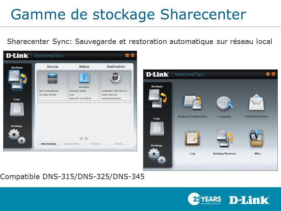 Sharecenter Sync: Sauvegarde et restoration automatique sur réseau local Compatible DNS-315/DNS-325/DNS-345