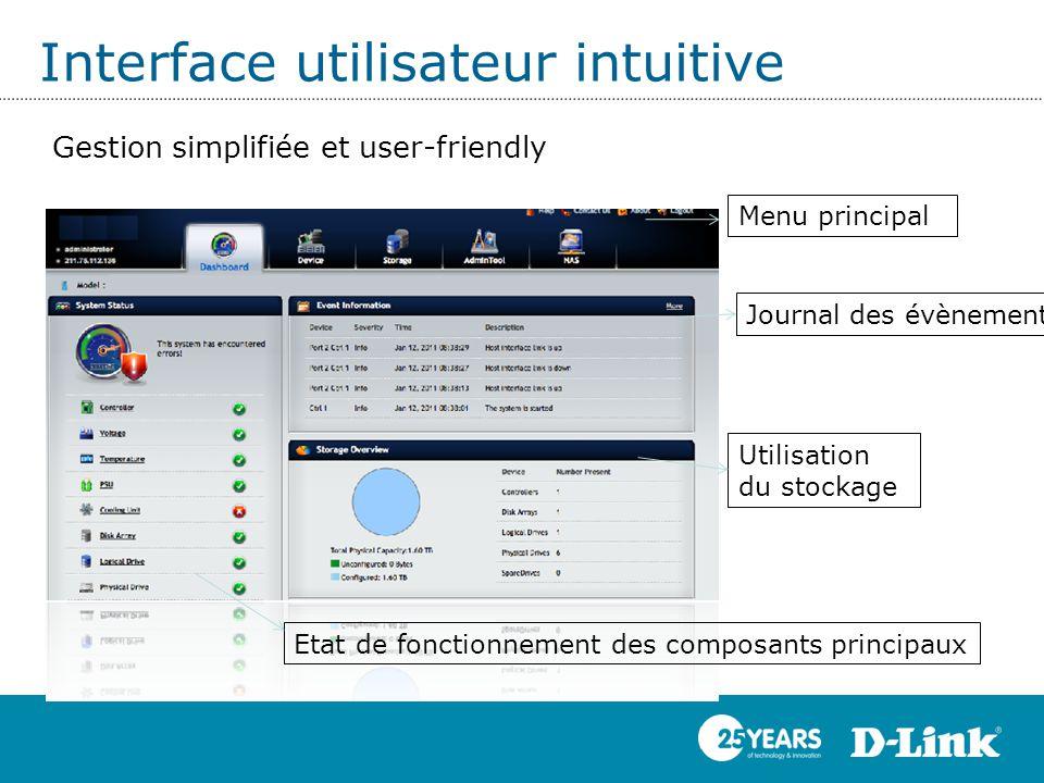 Interface utilisateur intuitive Gestion simplifiée et user-friendly Menu principal Journal des évènements Etat de fonctionnement des composants princi
