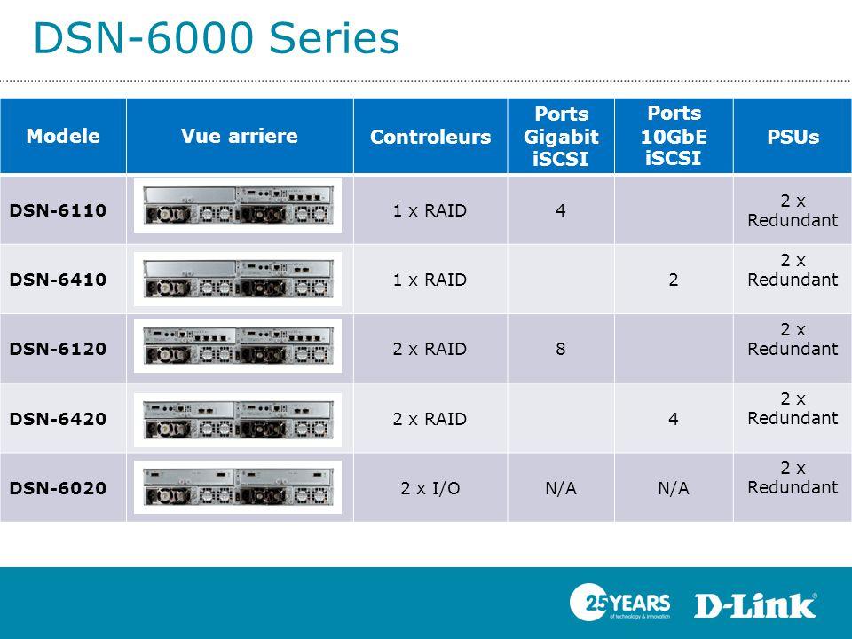 DSN-6000 Series ModeleVue arriereControleurs Ports Gigabit iSCSI Ports 10GbE iSCSI PSUs DSN-61101 x RAID4 2 x Redundant DSN-64101 x RAID2 2 x Redundan