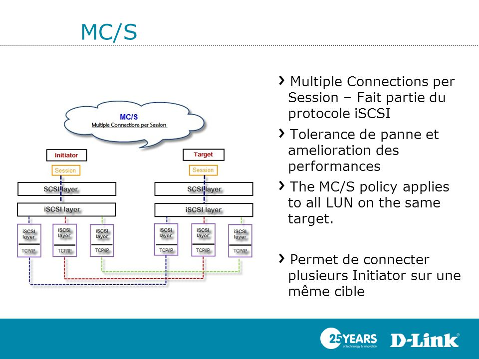 MC/S Multiple Connections per Session – Fait partie du protocole iSCSI Tolerance de panne et amelioration des performances The MC/S policy applies to all LUN on the same target.