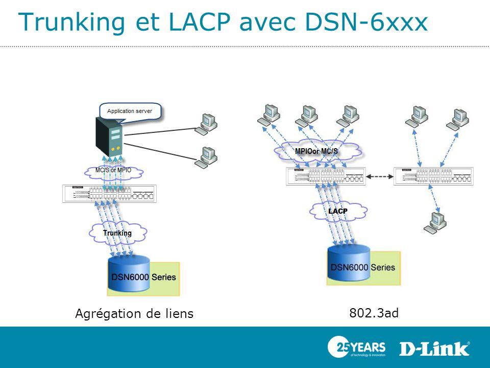 Trunking et LACP avec DSN-6xxx 802.3ad Agrégation de liens
