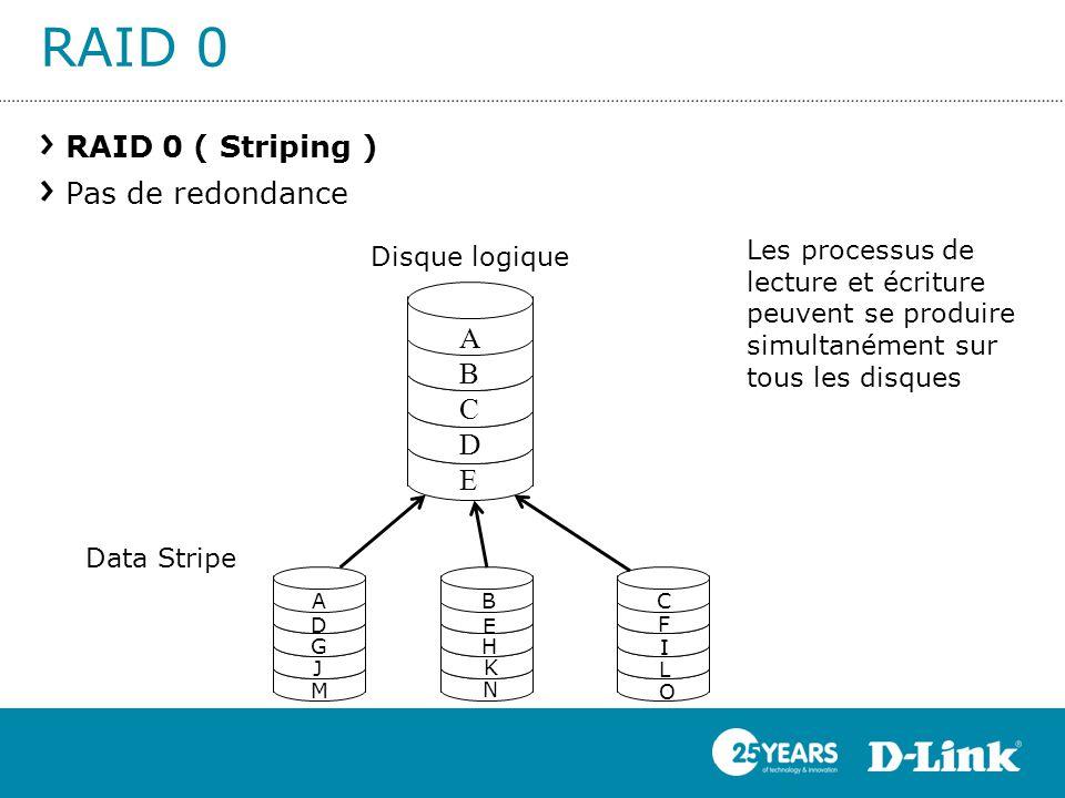 RAID 0 RAID 0 ( Striping ) Pas de redondance ABCDEABCDE J M A B C O L K N F E H G I D Disque logique Les processus de lecture et écriture peuvent se p