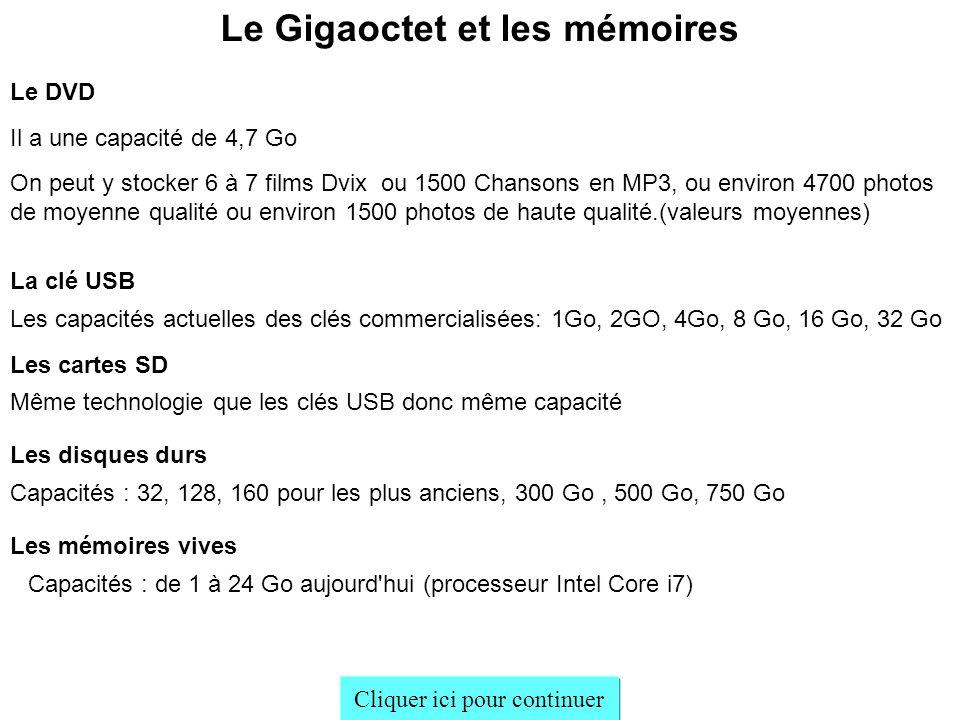 Le Gigaoctet symbole : Go Le Go est égal à 1 000 000 000 d'octets (ou 8 000 000 000 de bits) Une idée sur cette unité : Un Go correspond - À une suite