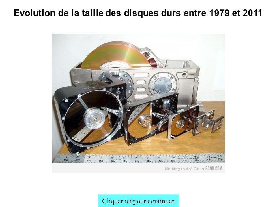 C'est en 1956 qu'IBM créa le premier disque dur magnétique : l'IBM 350. Il avait la taille d'une (grosse) armoire, pour une capacité de stockage de 5