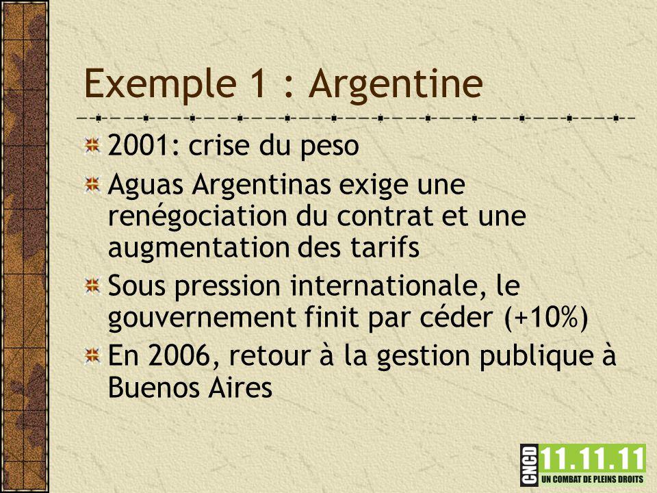 Exemple 1 : Argentine 2001: crise du peso Aguas Argentinas exige une renégociation du contrat et une augmentation des tarifs Sous pression internationale, le gouvernement finit par céder (+10%) En 2006, retour à la gestion publique à Buenos Aires