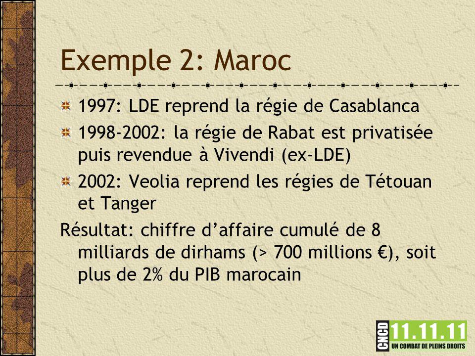 Exemple 2: Maroc 1997: LDE reprend la régie de Casablanca 1998-2002: la régie de Rabat est privatisée puis revendue à Vivendi (ex-LDE) 2002: Veolia reprend les régies de Tétouan et Tanger Résultat: chiffre d'affaire cumulé de 8 milliards de dirhams (> 700 millions €), soit plus de 2% du PIB marocain
