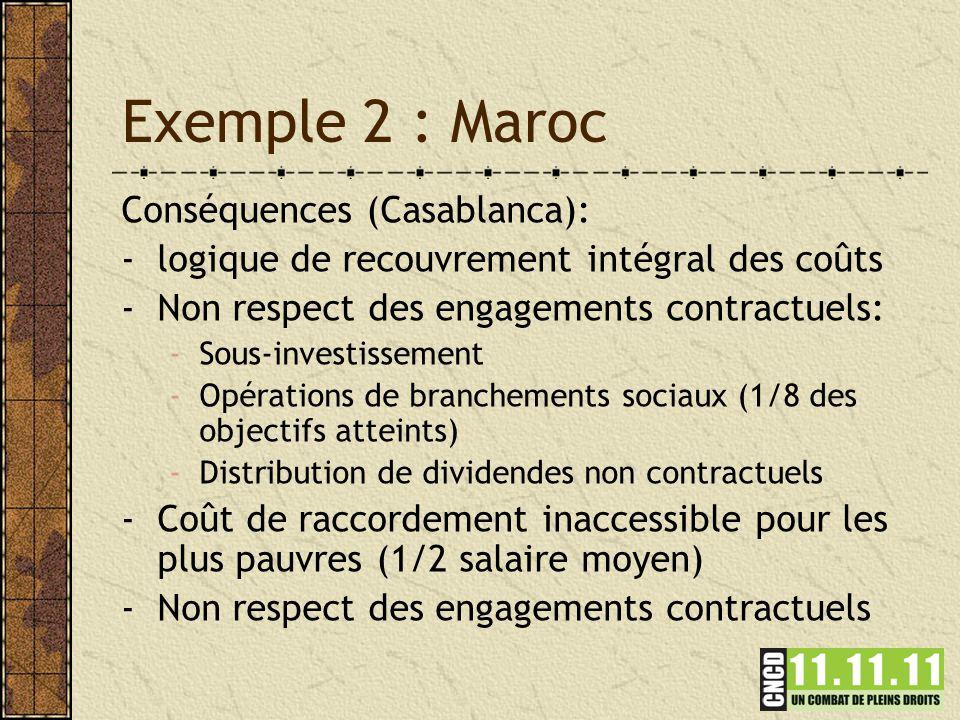 Exemple 2 : Maroc Conséquences (Casablanca): -logique de recouvrement intégral des coûts -Non respect des engagements contractuels: -Sous-investissement -Opérations de branchements sociaux (1/8 des objectifs atteints) -Distribution de dividendes non contractuels -Coût de raccordement inaccessible pour les plus pauvres (1/2 salaire moyen) -Non respect des engagements contractuels