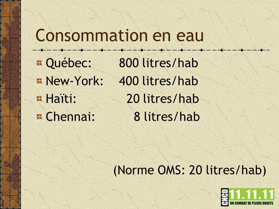 Consommation en eau Québec: 800 litres/hab New-York: 400 litres/hab Haïti: 20 litres/hab Chennai: 8 litres/hab (Norme OMS: 20 litres/hab)