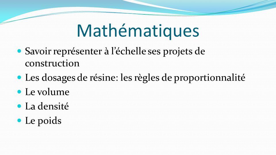 Mathématiques Savoir représenter à l'échelle ses projets de construction Les dosages de résine: les règles de proportionnalité Le volume La densité Le