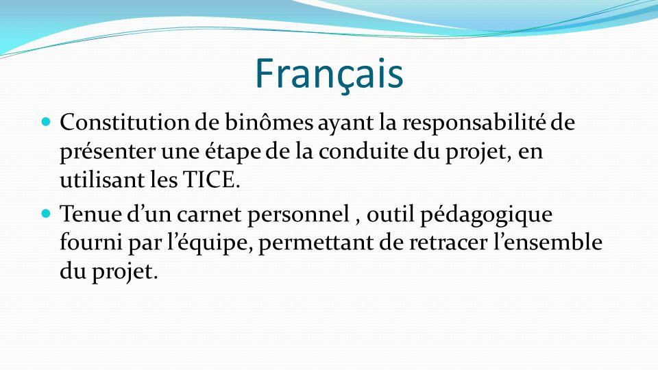 Français Constitution de binômes ayant la responsabilité de présenter une étape de la conduite du projet, en utilisant les TICE. Tenue d'un carnet per