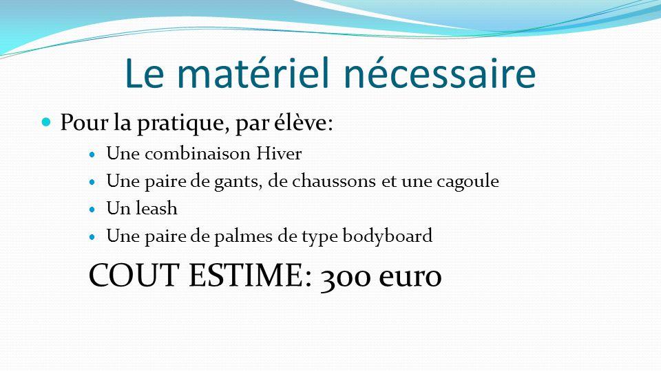 Le matériel nécessaire Pour la pratique, par élève: Une combinaison Hiver Une paire de gants, de chaussons et une cagoule Un leash Une paire de palmes