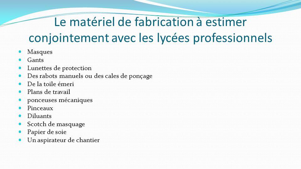 Le matériel de fabrication à estimer conjointement avec les lycées professionnels Masques Gants Lunettes de protection Des rabots manuels ou des cales