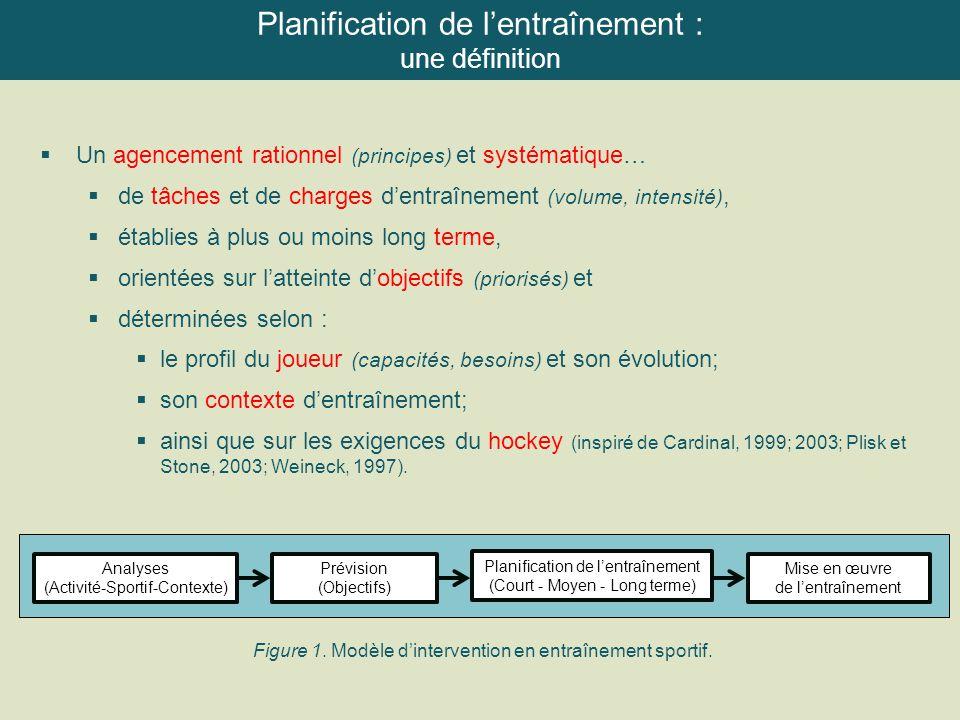 Planification de l'entraînement : une définition  Un agencement rationnel (principes) et systématique…  de tâches et de charges d'entraînement (volu