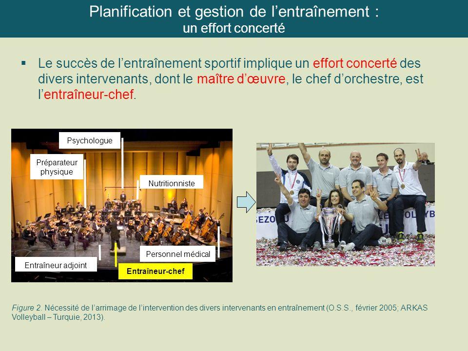 Planification et gestion de l'entraînement : un effort concerté  Le succès de l'entraînement sportif implique un effort concerté des divers intervena