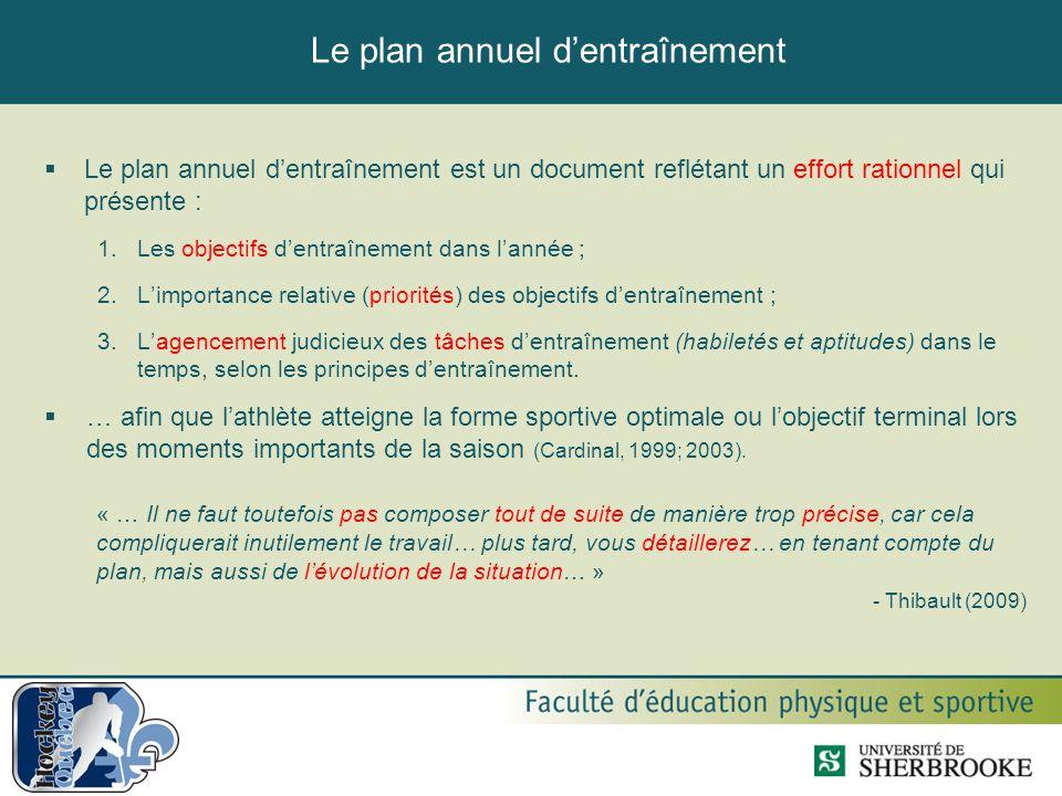 Le plan annuel d'entraînement  Le plan annuel d'entraînement est un document reflétant un effort rationnel qui présente : 1.Les objectifs d'entraînem