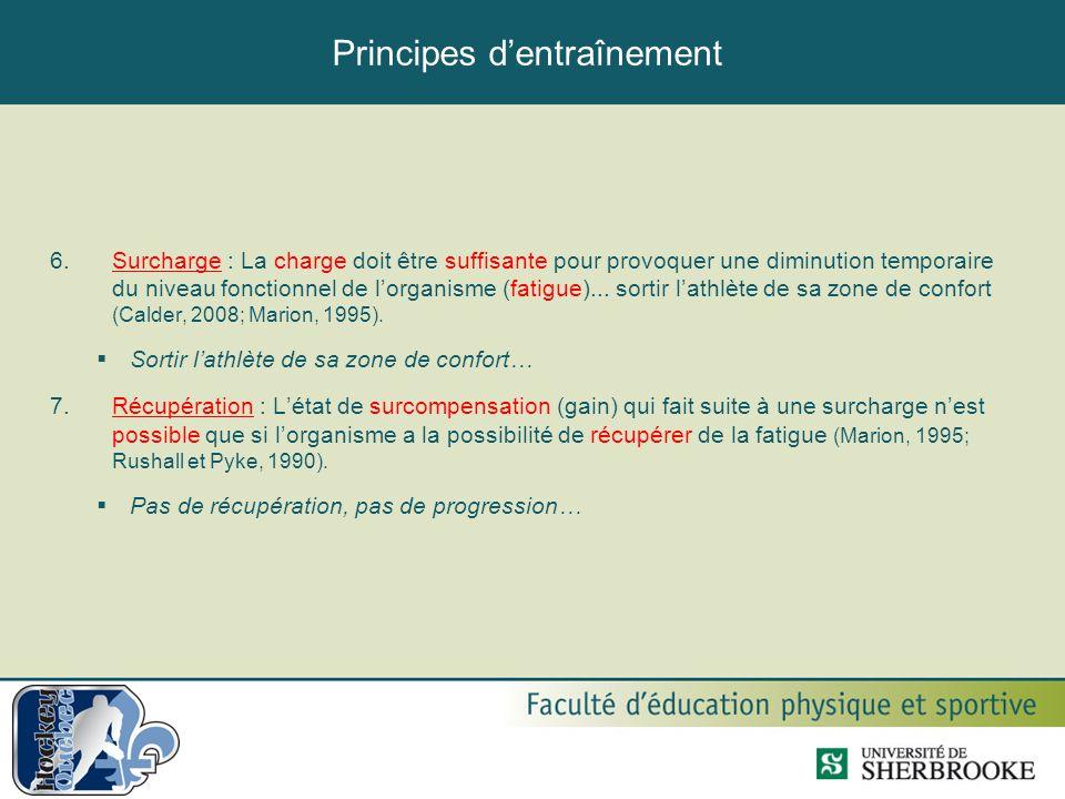 Principes d'entraînement 6.Surcharge : La charge doit être suffisante pour provoquer une diminution temporaire du niveau fonctionnel de l'organisme (f