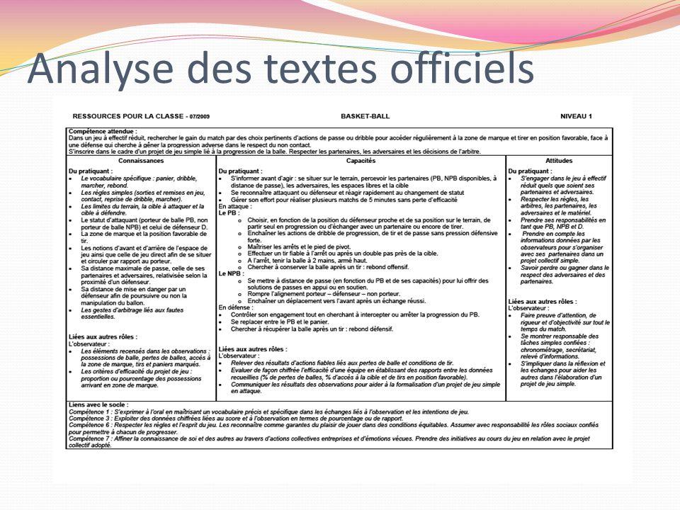 Analyse des Textes Officiels et conception qui s'en dégage 1.
