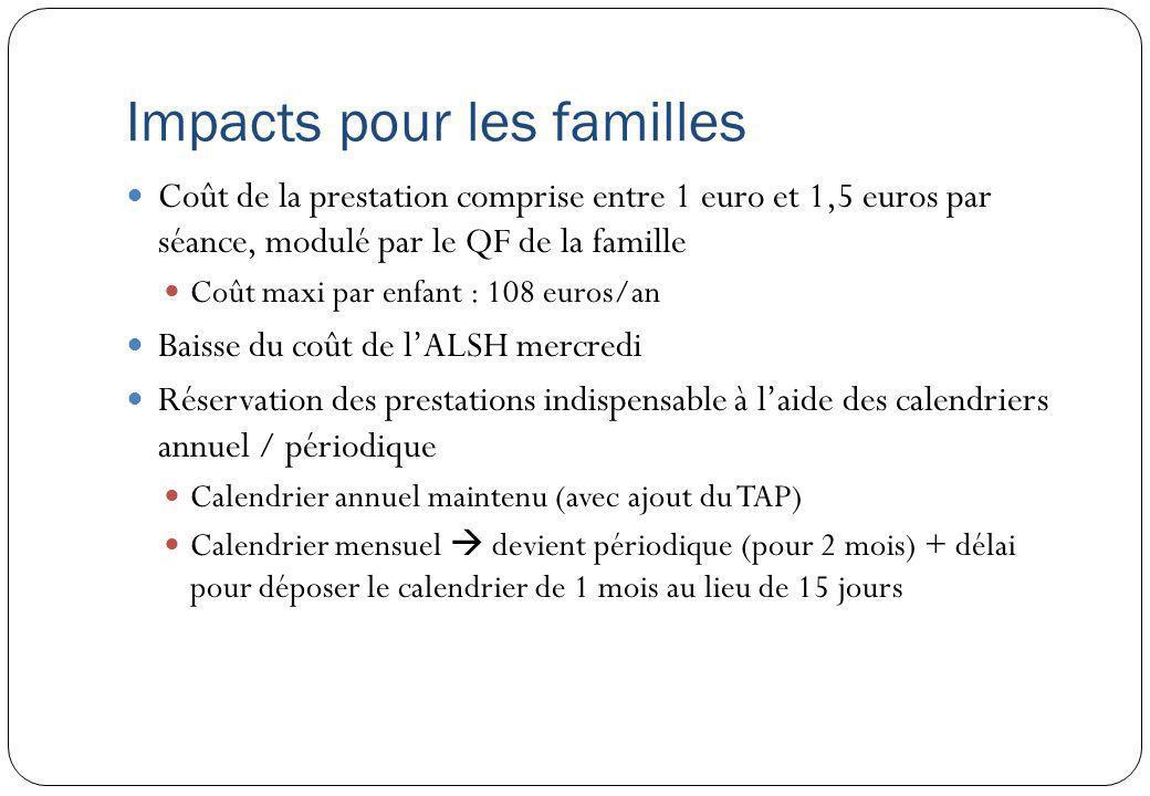 Impacts pour les familles Coût de la prestation comprise entre 1 euro et 1,5 euros par séance, modulé par le QF de la famille Coût maxi par enfant : 108 euros/an Baisse du coût de l'ALSH mercredi Réservation des prestations indispensable à l'aide des calendriers annuel / périodique Calendrier annuel maintenu (avec ajout du TAP) Calendrier mensuel  devient périodique (pour 2 mois) + délai pour déposer le calendrier de 1 mois au lieu de 15 jours