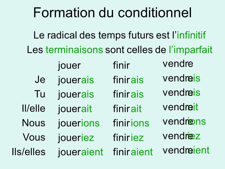 ais ait ions iez aient Formation du conditionnel jouer Le radical des temps futurs est l'infinitif Les terminaisons sont celles de l'imparfait Je Tu I