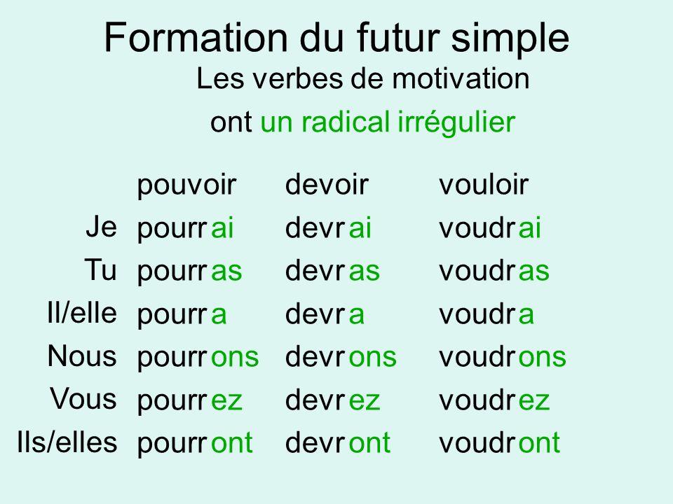 Formation du futur simple pouvoir pourr Les verbes de motivation ont un radical irrégulier Je Tu Il/elle Nous Vous Ils/elles ai as a ons ez ont vouloi
