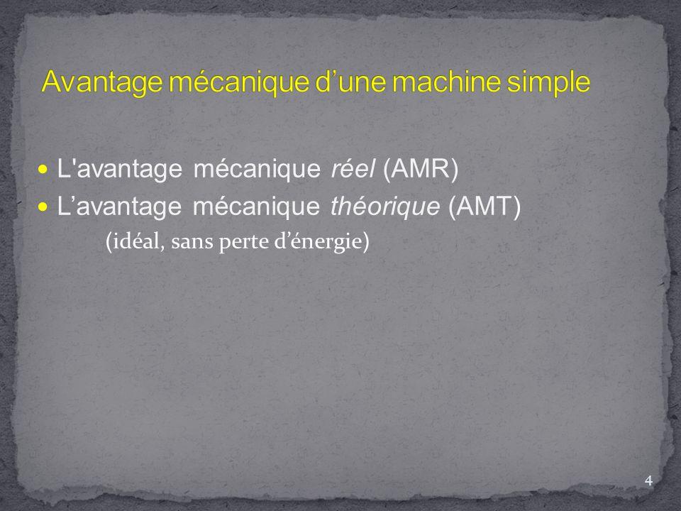 L avantage mécanique réel (AMR) L'avantage mécanique théorique (AMT) ( idéal, sans perte d'énergie ) 4