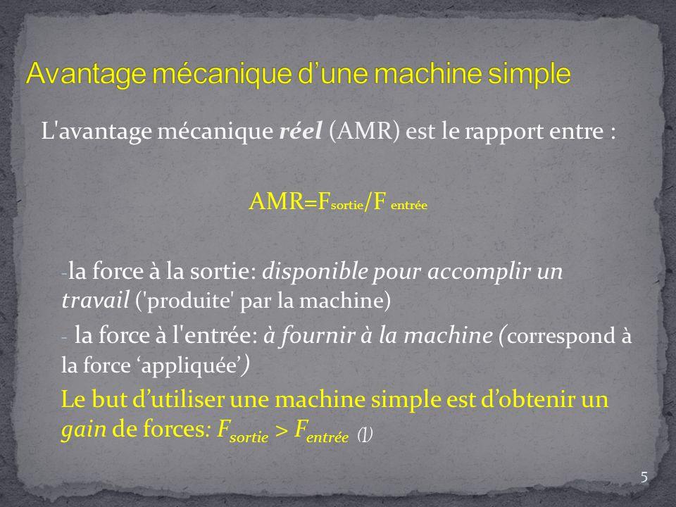 L avantage mécanique réel (AMR) est le rapport entre : AMR=F sortie /F entrée - la force à la sortie: disponible pour accomplir un travail ( produite par la machine) - la force à l entrée: à fournir à la machine ( correspond à la force 'appliquée' ) Le but d'utiliser une machine simple est d'obtenir un gain de forces: F sortie > F entrée (1) 5