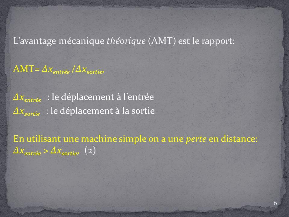 L'avantage mécanique théorique (AMT) est le rapport: AMT= Δx entrée /Δx sortie, Δx entrée : le déplacement à l'entrée Δx sortie : le déplacement à la sortie En utilisant une machine simple on a une perte en distance: Δx entrée > Δx sortie, (2) 6