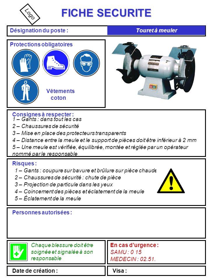FICHE SECURITE Désignation du poste : Protections obligatoires Consignes à respecter : 1 – Gants : manipulation de pièces non ébavurées ou d'outil coupant et lors du nettoyage de la machine 3 – Lunettes lors de l'utilisation de la soufflette 4 – Les sécurités de la machine doivent rester opérationnelles en mode série Risques : 1 – Gants : coupure sur bavure ou copeau 2 – Chaussures de sécurité : chute de pièce 3 – Projection de particule ou de produit chimique dans les yeux 4 – Accident grave : amputation, fracture, … Personnes autorisées : Chaque blessure doit être soignée et signalée à son responsable En cas d'urgence : SAMU : 0 15 MEDECIN : 02.51.