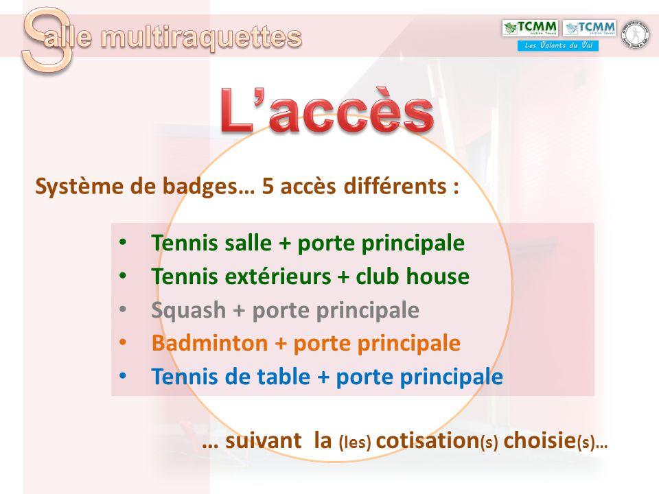 Système de badges… 5 accès différents : Tennis salle + porte principale Tennis extérieurs + club house Squash + porte principale Badminton + porte pri