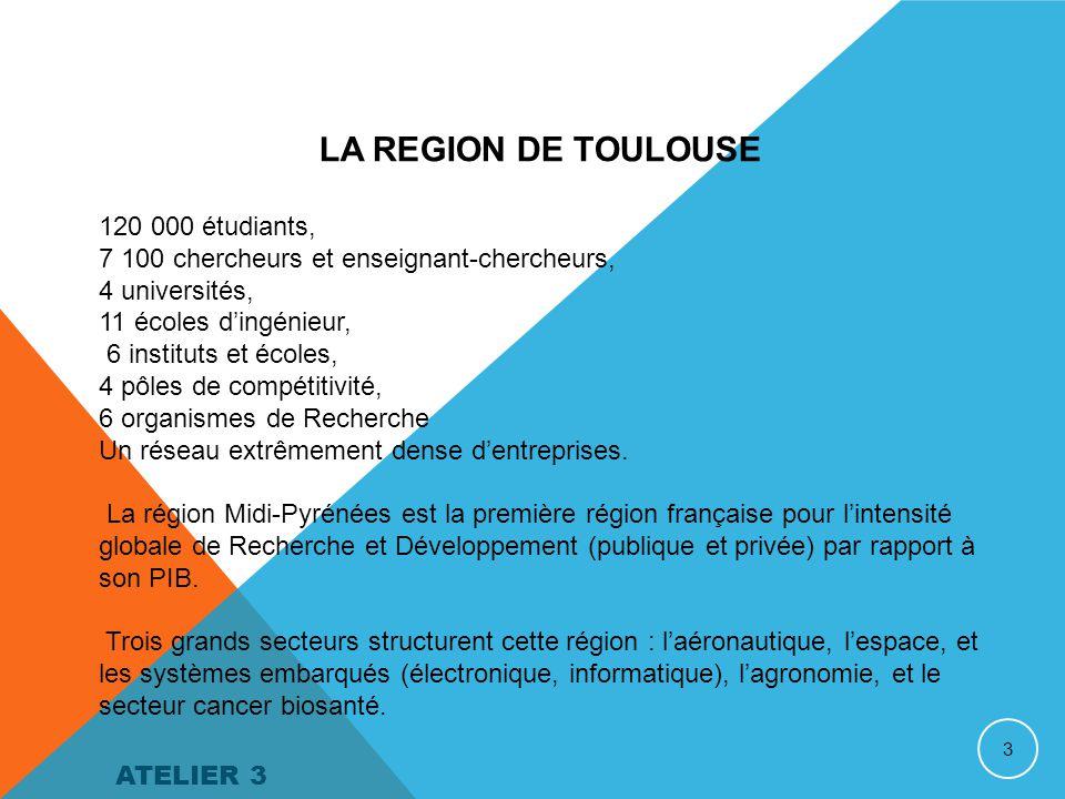 3 LA REGION DE TOULOUSE 120 000 étudiants, 7 100 chercheurs et enseignant-chercheurs, 4 universités, 11 écoles d'ingénieur, 6 instituts et écoles, 4 pôles de compétitivité, 6 organismes de Recherche Un réseau extrêmement dense d'entreprises.