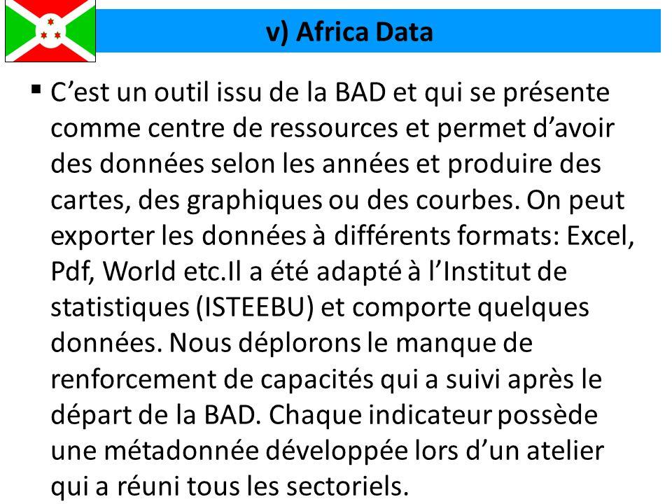  C'est un outil issu de la BAD et qui se présente comme centre de ressources et permet d'avoir des données selon les années et produire des cartes, des graphiques ou des courbes.