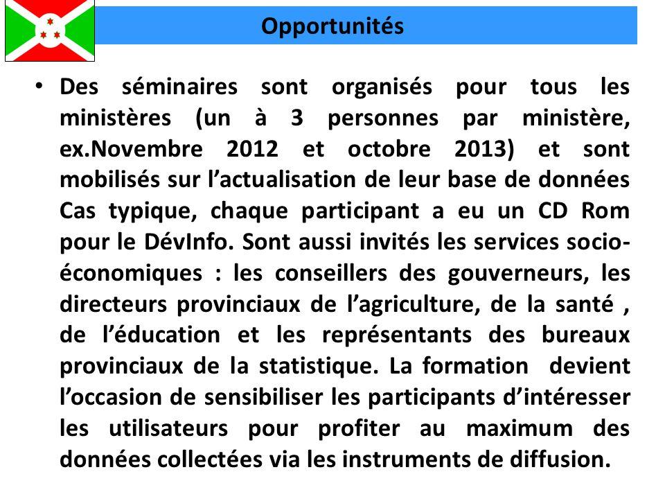 Opportunités Des séminaires sont organisés pour tous les ministères (un à 3 personnes par ministère, ex.Novembre 2012 et octobre 2013) et sont mobilisés sur l'actualisation de leur base de données Cas typique, chaque participant a eu un CD Rom pour le DévInfo.