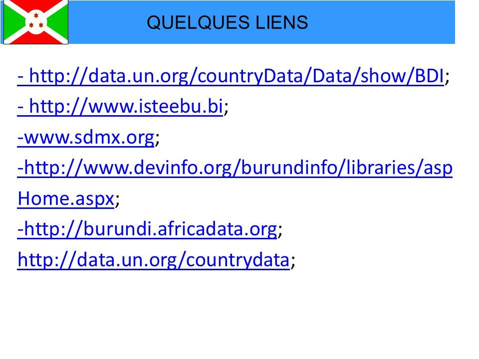QUELQUES LIENS - http://data.un.org/countryData/Data/show/BDI- http://data.un.org/countryData/Data/show/BDI; - http://www.isteebu.bi- http://www.isteebu.bi; -www.sdmx.org-www.sdmx.org; -http://www.devinfo.org/burundinfo/libraries/asp Home.aspxHome.aspx; -http://burundi.africadata.org-http://burundi.africadata.org; http://data.un.org/countrydatahttp://data.un.org/countrydata;