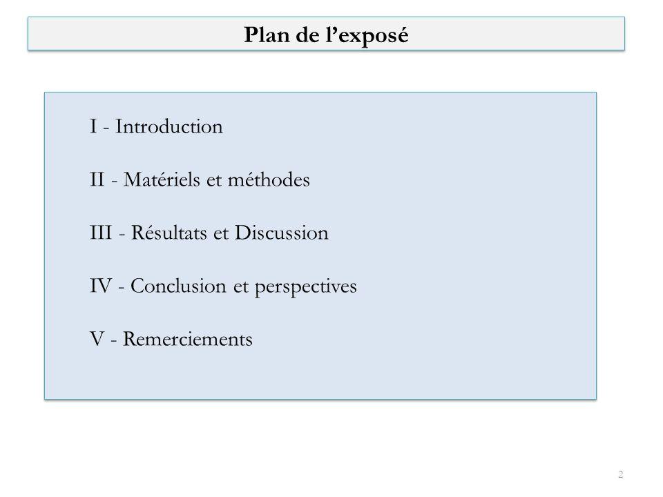 Figure 2 : Evolution des femmes en fonction des catégories professionnelles III.3.