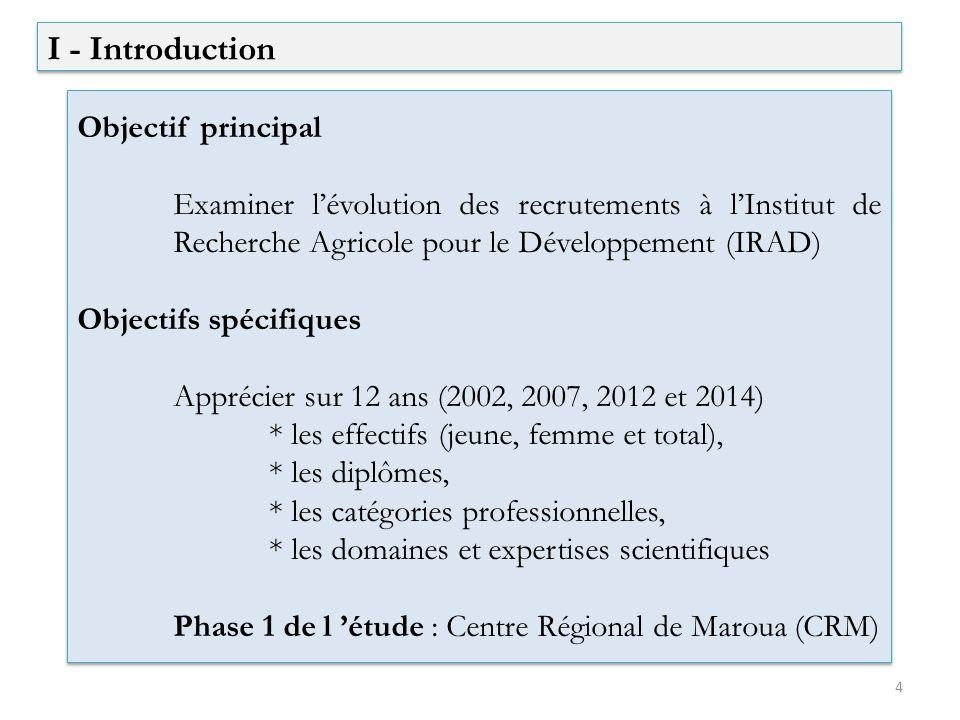 Zone d'étude: Centre Régional de Maroua (CRM) Zone d'étude: Centre Régional de Maroua (CRM) 5 Figure 1 : Cartographie de l'IRAD au sein des 5 zones agro- écologiques du Cameroun II - Matériels et méthodes