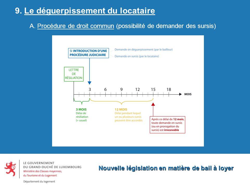 Nouvelle législation en matière de bail à loyer 9.