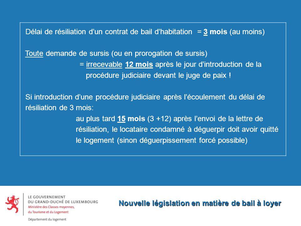 Nouvelle législation en matière de bail à loyer Délai de résiliation d'un contrat de bail d'habitation = 3 mois (au moins) Toute demande de sursis (ou en prorogation de sursis) = irrecevable 12 mois après le jour d'introduction de la procédure judiciaire devant le juge de paix .