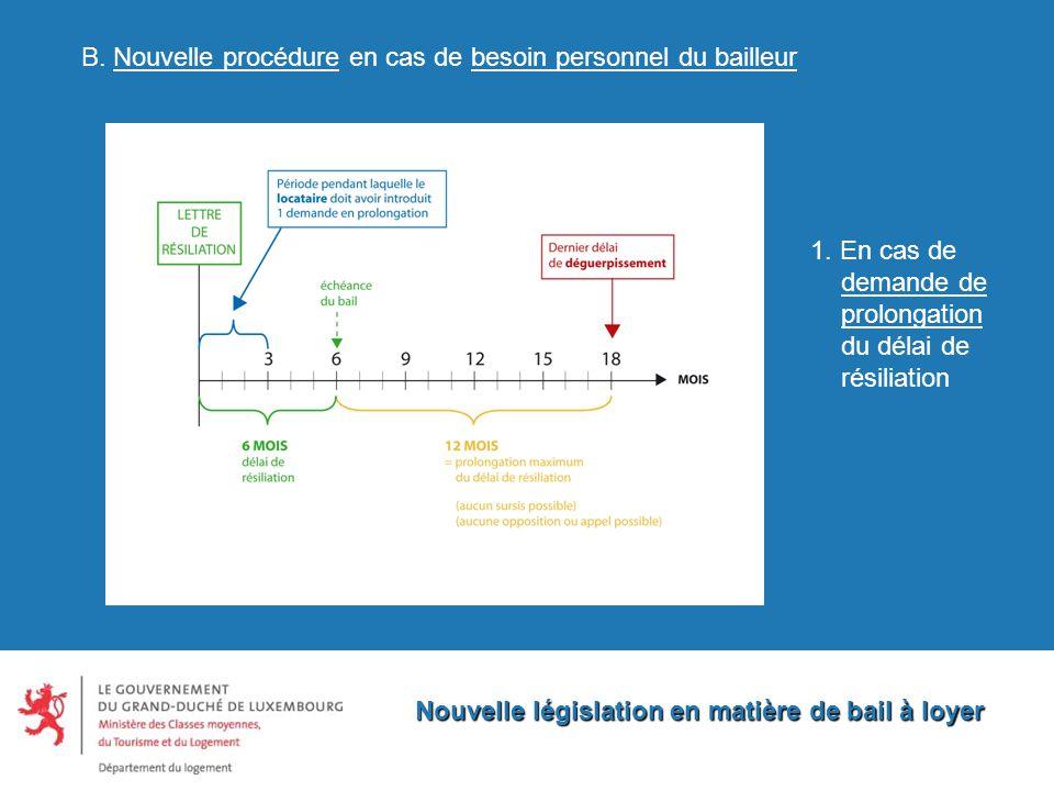Nouvelle législation en matière de bail à loyer B.