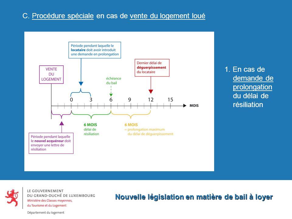 Nouvelle législation en matière de bail à loyer C.