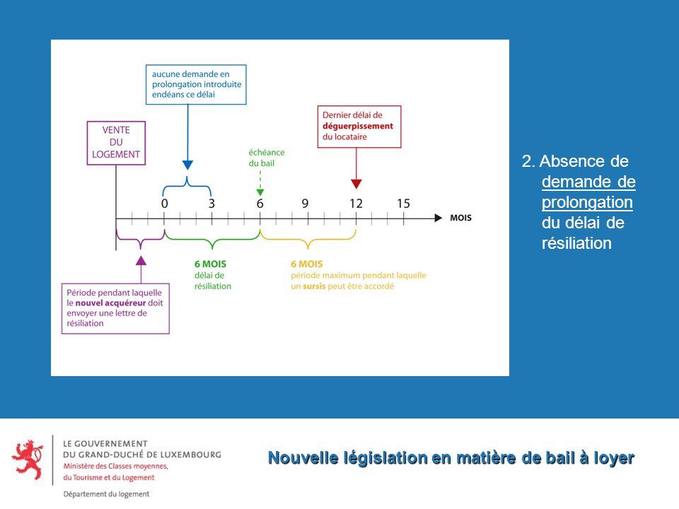 Nouvelle législation en matière de bail à loyer 2.