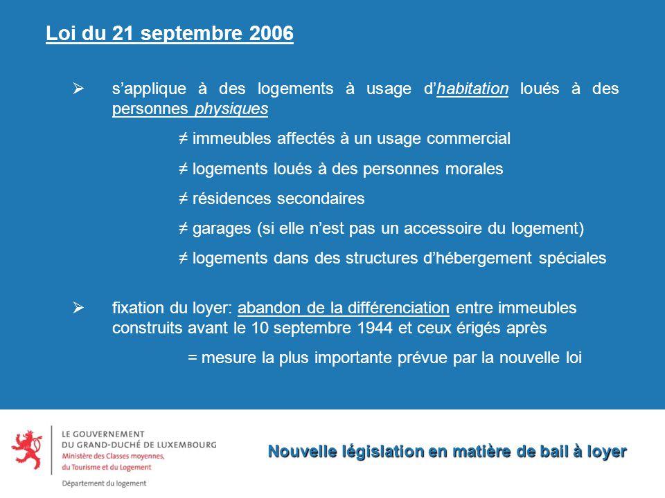 Nouvelle législation en matière de bail à loyer 7.