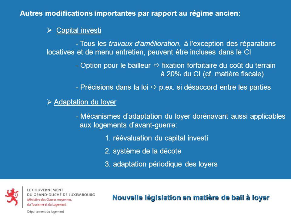 Nouvelle législation en matière de bail à loyer Autres modifications importantes par rapport au régime ancien:  Capital investi - Tous les travaux d'amélioration, à l'exception des réparations locatives et de menu entretien, peuvent être incluses dans le CI - Option pour le bailleur  fixation forfaitaire du coût du terrain à 20% du CI (cf.