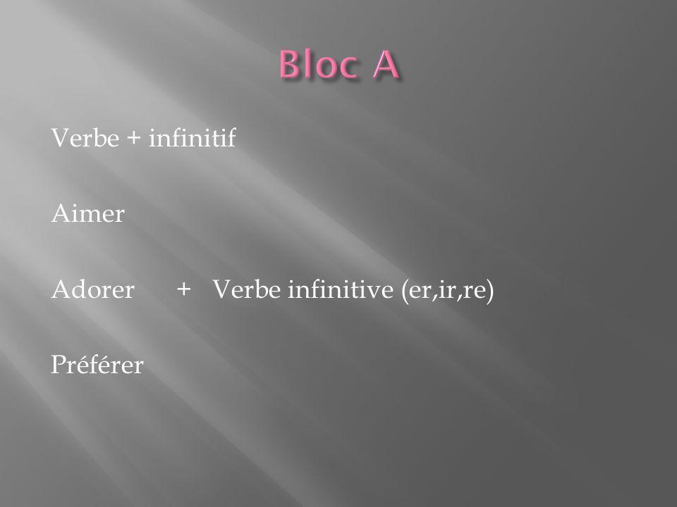 Verbe + infinitif Aimer Adorer + Verbe infinitive (er,ir,re) Préférer