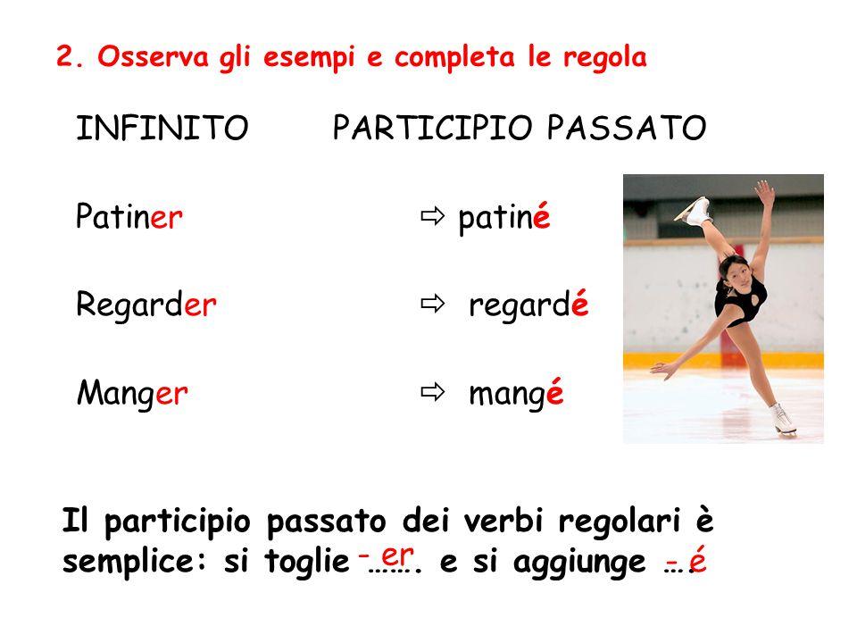 INFINITOPARTICIPIO PASSATO Patiner  patiné Regarder  regardé Manger  mangé 2.