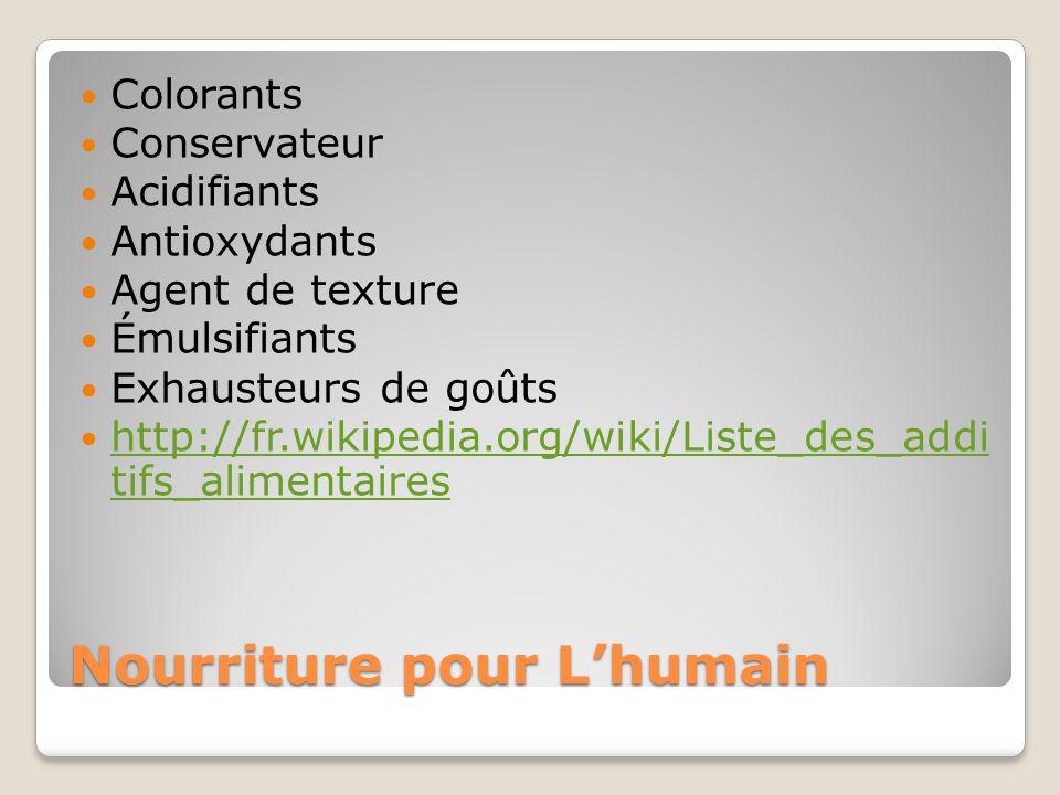 Nourriture pour L'humain Colorants Conservateur Acidifiants Antioxydants Agent de texture Émulsifiants Exhausteurs de goûts http://fr.wikipedia.org/wiki/Liste_des_addi tifs_alimentaires http://fr.wikipedia.org/wiki/Liste_des_addi tifs_alimentaires